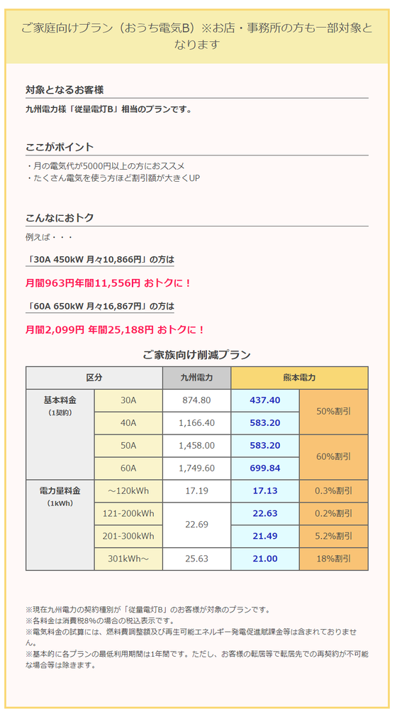 熊本電気料金プラン
